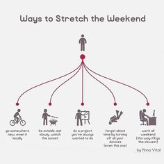 @Regrann from @annavitals -  I'm stretching the weekend today because it's going too fast (54 of 365 #ThoughtsVisualized) #regrann