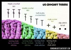 Visual examples of crochet stitches, as well as the symbols for crochet diagrams. Really helpful!