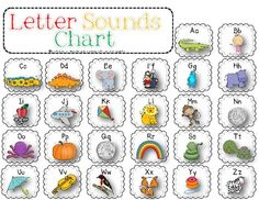 Learning Letter Sounds Chart