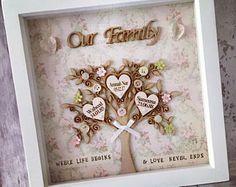 Family, Grandchildren, Friends, Family Tree Box Frame (Small)
