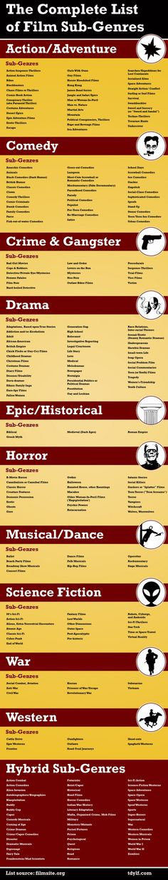 The Complete List Of Film Sub-Genres [INFOGRAPHIC]