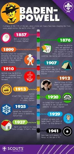 Infografik over Baden Powells liv Scout Mom, Girl Scouts, Scout Toujours, Baden Powell Scouts, Les Scouts, Brownie Guides, Robert Baden Powell, Beaver Scouts, Cub Scout Activities