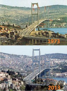 Istanbul – 2020 World Travel Populler Travel Country