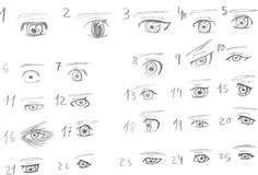 Tutorial ojos - Tipos de ojos by Daywo on DeviantArt