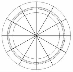 c23c23890 Learn all the astrology symbols and glyphs and how to put them on the blank  astrology