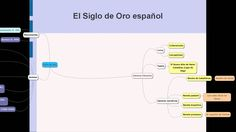 proyecto 1 vídeo