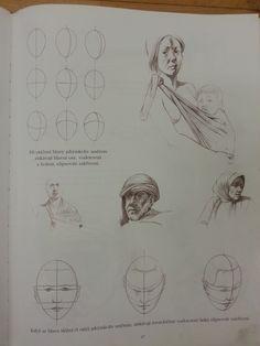 hlava - náklon a osi