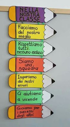 What is there to like when learning a foreign language? Imagine that you are learning the Italian language right at your own living room. Considering the numerous simple methods of learning Italian today, would you rather sit in your Primary School, Pre School, Back To School, Primary Education, Elementary Schools, Italian Grammar, Italian Language, Classroom Organization, Classroom Management