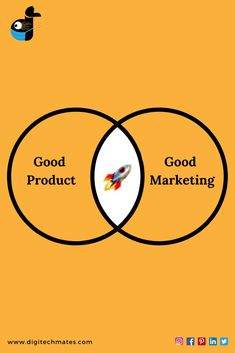 It's that straightforward 🚀 Some say that Marketing converts an average Product in a successful one, and others say that with a great Product, Marketing is basically unnecessary. For us, the truth lies in the middle. Online Marketing Services, Best Digital Marketing Company, Seo Services, Mobile Marketing, Content Marketing, Social Media Marketing, Customer Behaviour, Reputation Management, Seo Company
