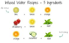 Summer is here! There is no better way to beat the summer heat than to drink more water. Upgrade that water with some flavor. Special Bottles made to infuse water are a terrific promotion opportuni… Infused Water Recipes, Fruit Infused Water, Fruit Water, Infused Water Bottle, Lemon Water, Water 3, Pampered Chef Recipes, Dairy Free Milk, Smoothie Drinks