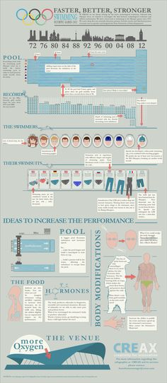 50 brilliant examples of infographics | Creative Bloq