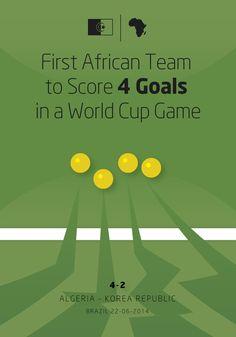 Fodil Seddiki represents Algeria in the 326490.com creative world cup challenge Korea Republic 2-4 Algeria