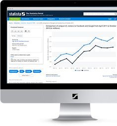 • Statista - The Statistics Portal for Market Data, Market Research and Market Studies. Statista is the world's largest statistics portal. Providing you with access to relevant data from over 18,000 sources, our focus is firmly based on professional, clear, quick and consistent results. Our customized search query form provides you with a list of statistics, studies and reports relating to your search request within a matter of seconds – kick-starting your research.