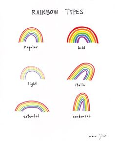 Marc Johns shows off rainbow types. Via Marc Johns. (H/T Get inspired by creative design. Love Rainbow, Over The Rainbow, Rainbow Colors, Rainbow Things, Rainbow Family, Marc Johns, Typography Design, Lettering, Rainbow Tattoos