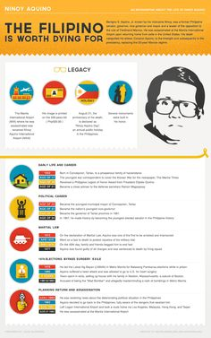 Ninoy Aquino Day is a national non-working holiday in the Philippines observed annually on August commemorating the anniversary of the 1983 assass Philippines People, Philippines Culture, Manila Philippines, Philippines Travel, Philippine Mythology, Philippine Art, Non Working Holiday, Jose Rizal, Filipino Culture