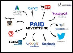 Top 5 Mistakes Made in Paid Advertising - Scientific Webs Technology Consulting, Business Technology, Google Facebook, Advertising, Ads, Marketing, How To Make, Instagram