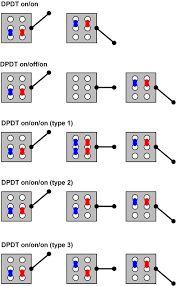 Resultado de imagem para 3pdt guitar pedal footswitch wiring pcb schematics