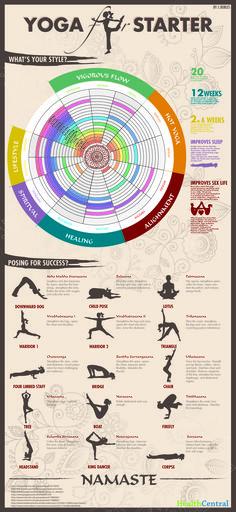 Yoga for Starters - Namaste