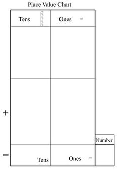A simple place value chart that can be used for two-digit addition addition using base-ten blocks.When printing, make sure to set margins to Grade 2, Second Grade, Addition Chart, Place Value Chart, Multiplication Chart, Base Ten Blocks, Tens And Ones, Math 2, Place Values