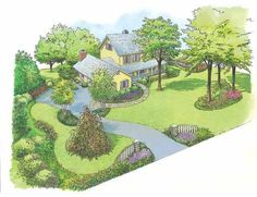 Front Yard Landscaping Eplans Landscape Plan - Country Farmhouse-Style Landscape from Eplans - House Plan Code - Farmhouse Landscaping, Driveway Landscaping, Modern Landscaping, Outdoor Landscaping, Backyard Landscaping, Landscaping Ideas, Landscaping Software, Front Yard Landscaping Plans, Landscaping Contractors