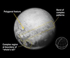 New Horizons Reveals Signs of Pluto's Geology. An annotated version indicates features described in the text, and includes a reference globe showing Pluto's orientation in the image, with the equator and central meridian in bold.