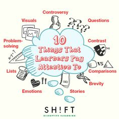 10 Things That Learners Pay Attention To