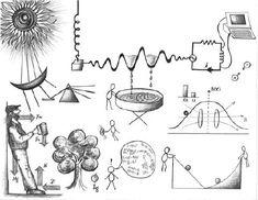 Libro de fórmulas y teorías esenciales de Física
