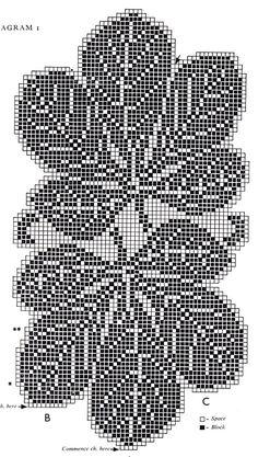 """Folheto da """"Coats"""" com esquema de panos em forma de folhas.         manela"""