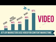 The State Of Social Video In 2013