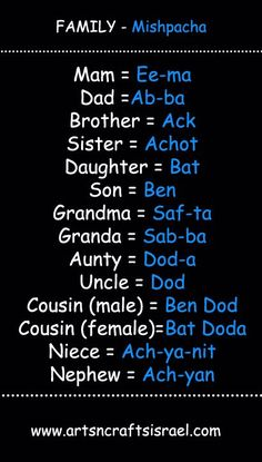 Family Members in Hebrew... Teach your children (or students) how to say their family members in Hebrew.  A great place to start!