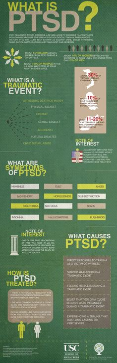 """Research indicates early intervention after a traumatic event can reduce the symptoms of post-traumatic stress disorder (PTSD). This """"What is PTSD?"""" infographic from the USC School of Social Work o… Ptsd Awareness, Mental Health Awareness, What Is Ptsd, Coaching, Post Traumatic, Stress Disorders, Therapy Tools, Eft Therapy, School Counseling"""