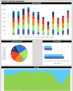 21 Best KPI Dashboard Excel Templates and Samples Download for Free Free Dashboard Templates, Kpi Dashboard Excel, Executive Dashboard, Marketing Dashboard, Dashboard Reports, Financial Dashboard, Business Dashboard, Templates Free, Project Management Dashboard
