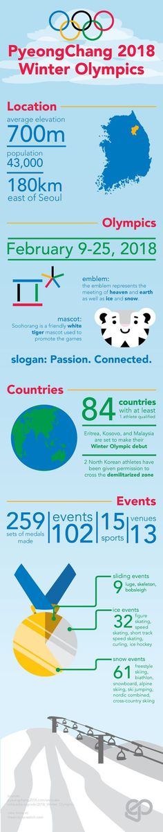 PyeongChang 2018 Winter Olympic Infographic by Emilyn Prestwich