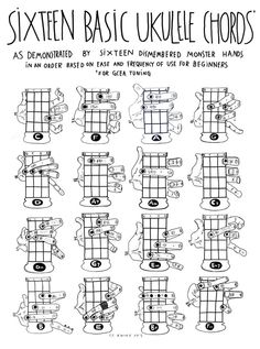 best ukulele obsession images on pinterest sheet music songs christmas songs and carols lyrics with chords for guitar banjo for feliz navidad find this pin