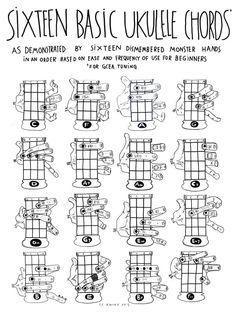 SPECIAL Gift Set: Framed Ukulele Chords Chart with by kwinkshop