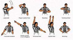 Basketball referee basic signals.