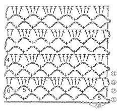 Delicadezas en crochet Gabriela: Varios patrones de puntos en crochet dale clic para descar gratis