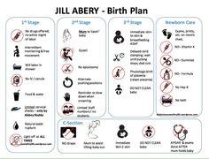 typical birth plan natural
