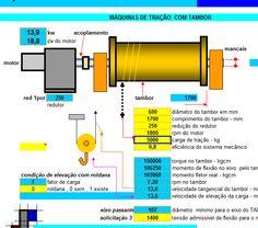 Planilha para Cálculo de Talhas e Pontes Rolantes