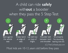 Last month, right before my son's 8th birthday, I scheduled a visit for a car seat check with Safe Kids, led by THE PLAYERS Center for Child Health at Wolfson Children's Hospital. I have always considered myself fairly well educated on car seat safety, and I've heard repeatedly that around the age of 8 kids …