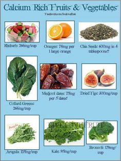 Calcium rich fruits and veggies Calcium Rich Fruits, Foods With Calcium, Calcium Sources, Calcium Food, Calcium Rich Vegetables, High Calcium, Healthy Tips, Healthy Eating, Healthy Recipes