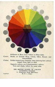 The British School of Colour, The ABC of Colour c 1948