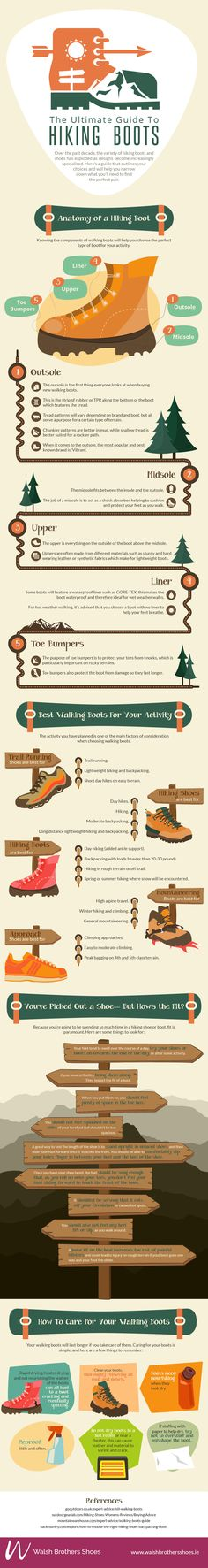 Walsh Brothers Shoes provides this handy way to make boot buying a painless experience!