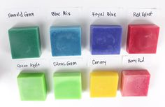 Labcolors Usage rates for Cold Process soap
