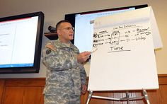 LRC reps discuss new SOPs at ASC headquarters   Article   The United States Army