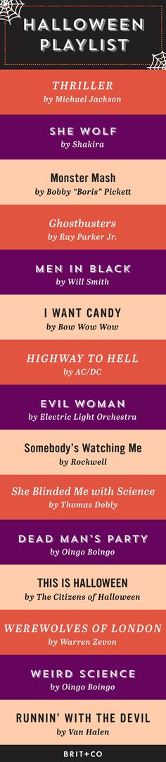 Save this infographic for the best spooky, fun songs for your Halloween party.