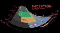 INCEPTION typography-dreams-reality-infographics-time-