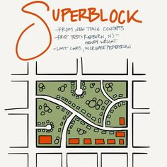 Superblock was born out of the New Town concept and intended to better pedestrian flow. Urban Design Plan, Plan Design, City Skylines Game, Exhibition Plan, Landscape Design Plans, Site Plans, Concept Diagram, Architecture Plan, Urban Planning