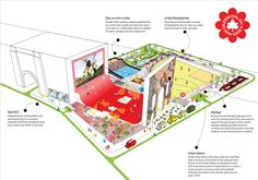 Coleman Oval Skate Park Proposal / Holm Architecture Office + VM Studio