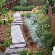 Image result for australian backyard landscape